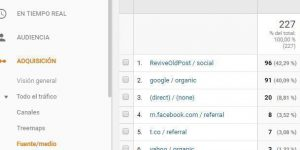 Google Analytics donde se ve el tráfico que viene por el plugin de WordPress Revive Old Post