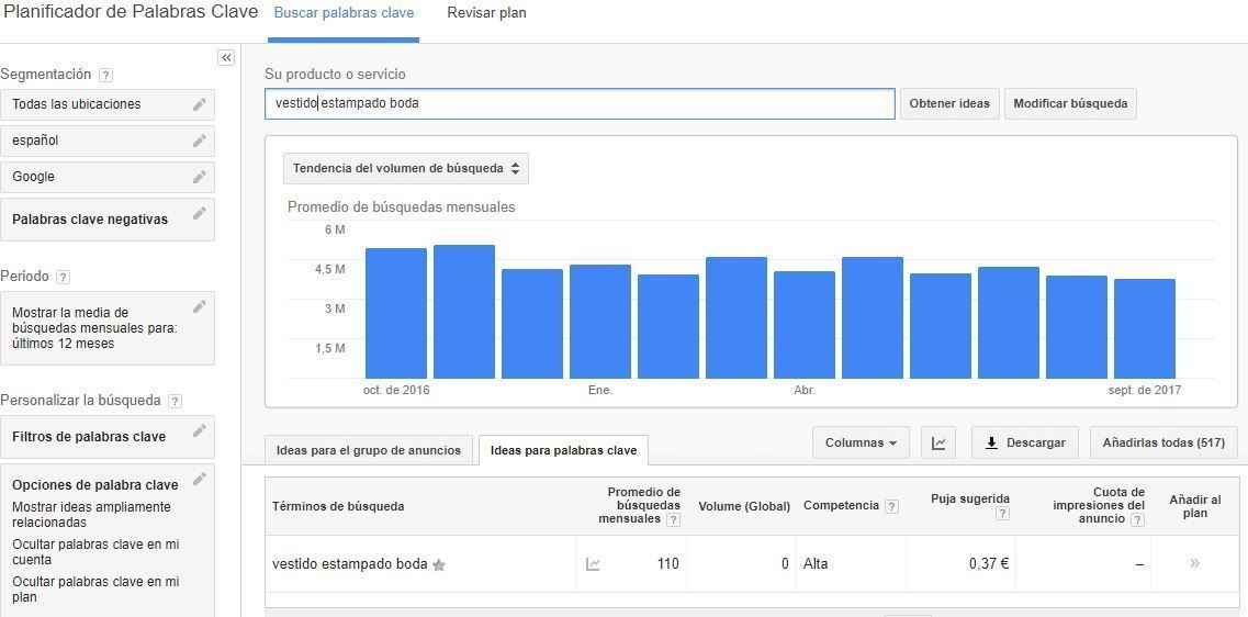 "Ejemplo de Long Tail en Adwords para ""vestido estampado boda"""