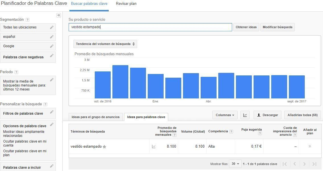 "Ejemplo de Long Tail en Adwords para ""vestido estampado"""