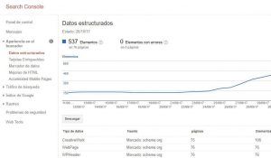 Qué es Google Search Console - Datos estructurados